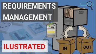 Requirements Management Ilustrated